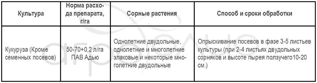 Регламент применения гербицида Дублон Голд