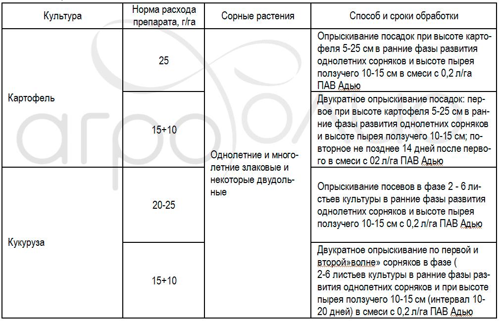Регламент применения гербицида Эскудо