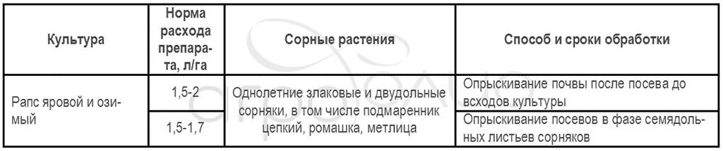 Регламент применения гербицида Таранш-супер