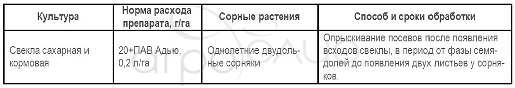 Регламент применения гербицида Трицепс